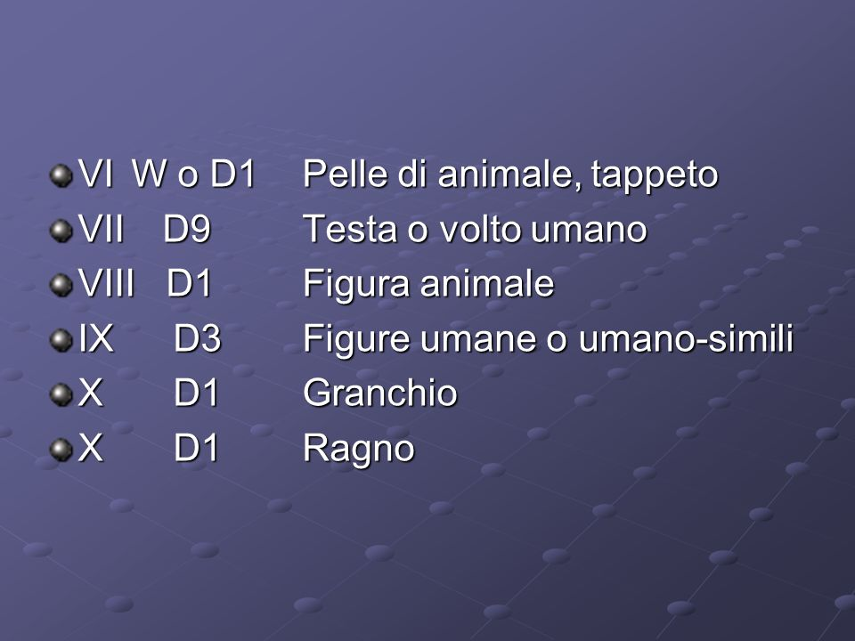 VIW o D1Pelle di animale, tappeto VII D9Testa o volto umano VIII D1Figura animale IX D3Figure umane o umano-simili X D1Granchio X D1Ragno