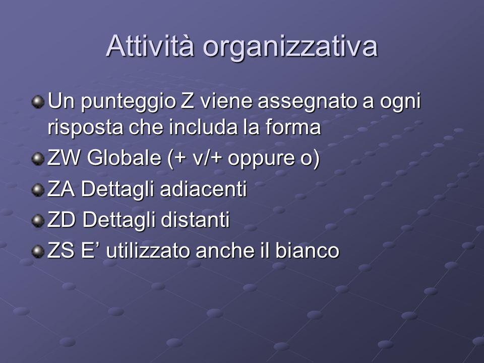 Attività organizzativa Un punteggio Z viene assegnato a ogni risposta che includa la forma ZW Globale (+ v/+ oppure o) ZA Dettagli adiacenti ZD Dettag
