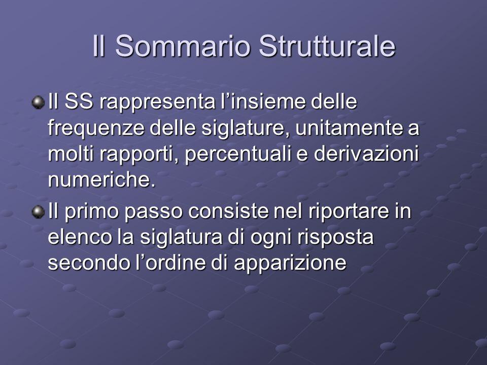 Il Sommario Strutturale Il SS rappresenta linsieme delle frequenze delle siglature, unitamente a molti rapporti, percentuali e derivazioni numeriche.
