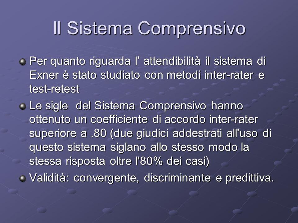 Il Sistema Comprensivo Per quanto riguarda l attendibilità il sistema di Exner è stato studiato con metodi inter-rater e test-retest Le sigle del Sist