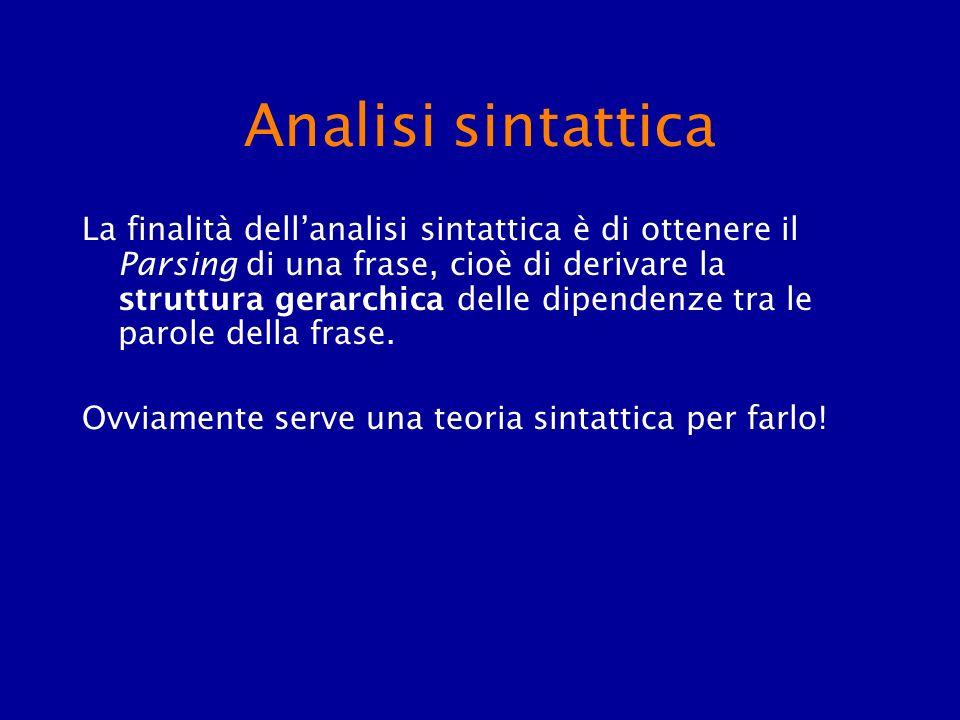 Analisi sintattica La finalità dellanalisi sintattica è di ottenere il Parsing di una frase, cioè di derivare la struttura gerarchica delle dipendenze