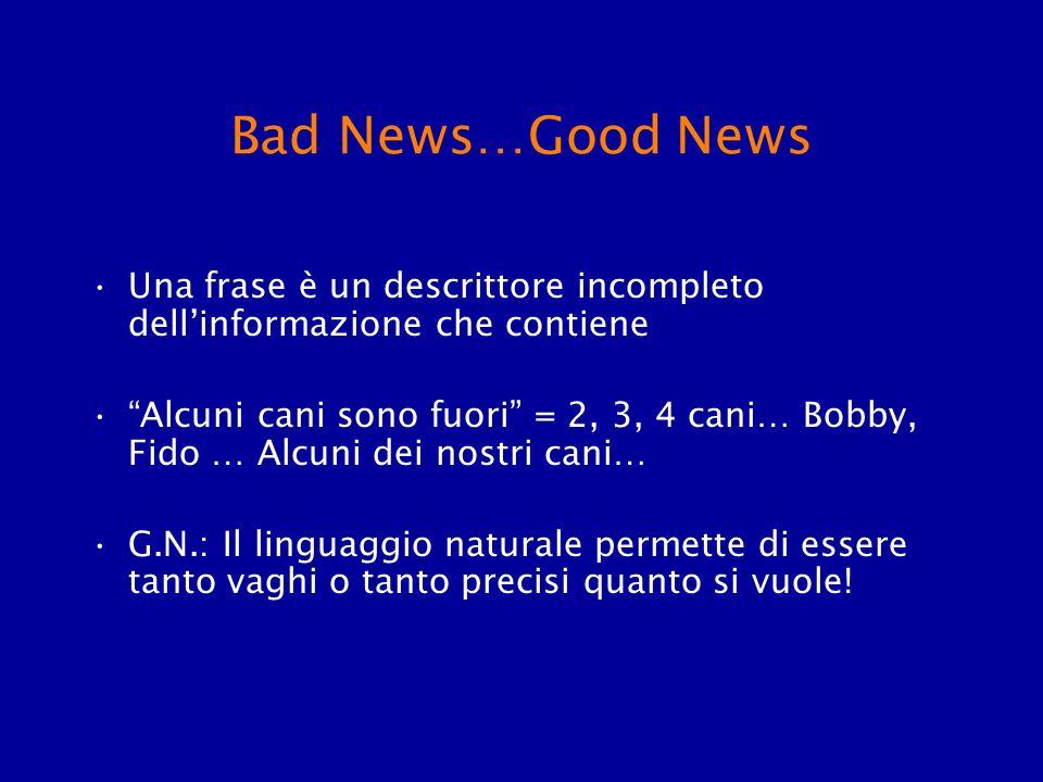 Bad News…Good News Una frase è un descrittore incompleto dellinformazione che contiene Alcuni cani sono fuori = 2, 3, 4 cani… Bobby, Fido … Alcuni dei