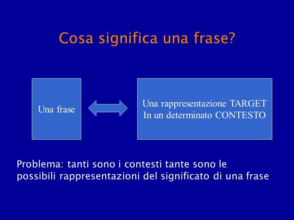 Cosa significa una frase? Una frase Una rappresentazione TARGET In un determinato CONTESTO Problema: tanti sono i contesti tante sono le possibili rap