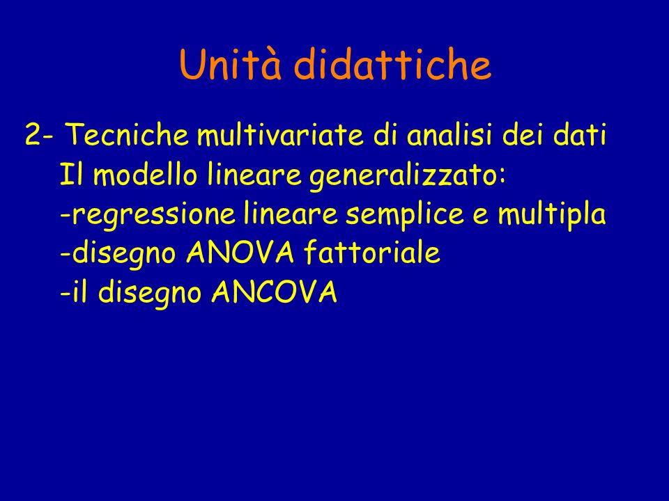 Unità didattiche 2- Tecniche multivariate di analisi dei dati Il modello lineare generalizzato: -regressione lineare semplice e multipla -disegno ANOV