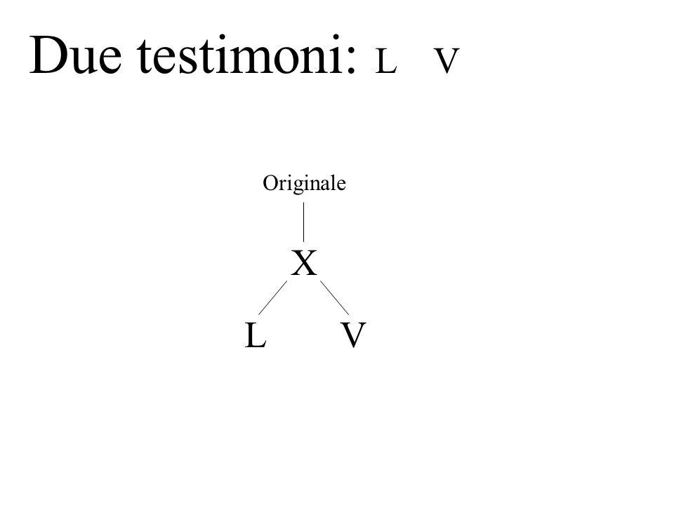 Due testimoni: L V Originale X L V