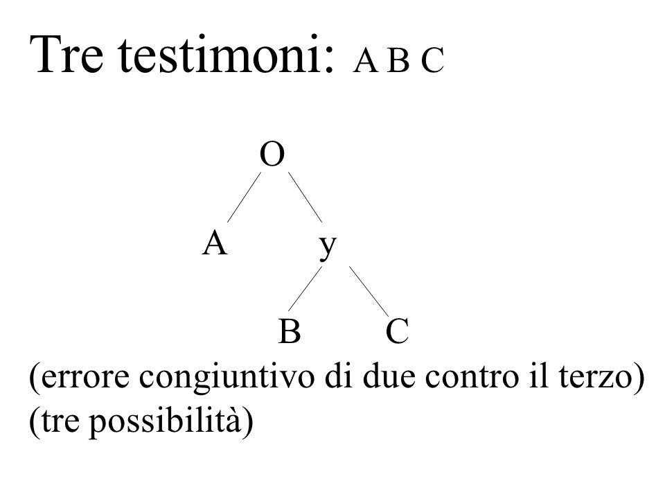 Tre testimoni: A B C O A y B C (errore congiuntivo di due contro il terzo) (tre possibilità)