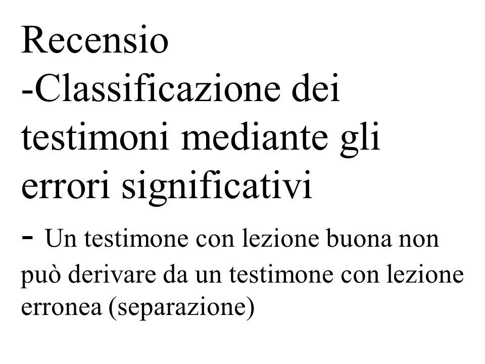 Recensio -Classificazione dei testimoni mediante gli errori significativi - Un testimone con lezione buona non può derivare da un testimone con lezion