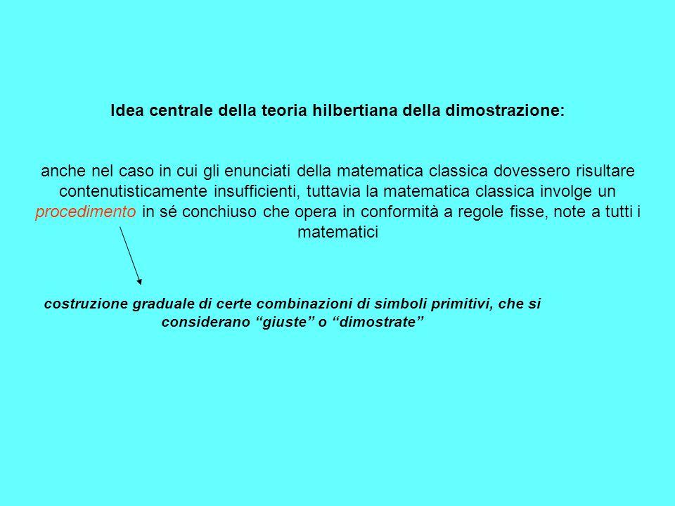 Idea centrale della teoria hilbertiana della dimostrazione: anche nel caso in cui gli enunciati della matematica classica dovessero risultare contenut