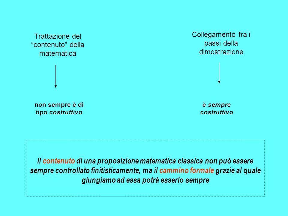 Trattazione del contenuto della matematica Collegamento fra i passi della dimostrazione non sempre è di tipo costruttivo è sempre costruttivo Il conte