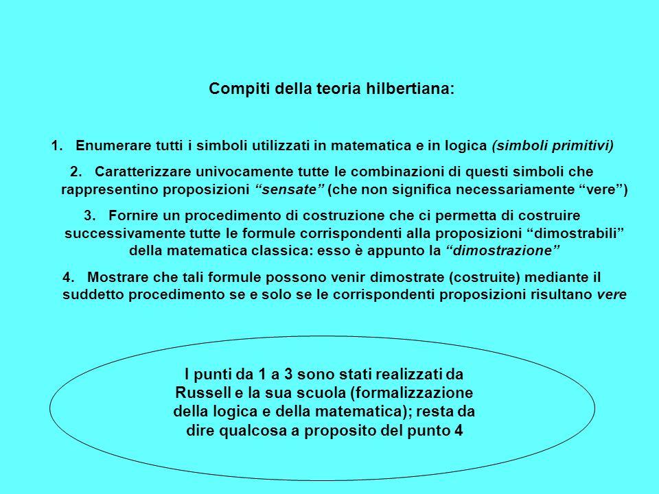 Compiti della teoria hilbertiana: 1.Enumerare tutti i simboli utilizzati in matematica e in logica (simboli primitivi) 2.Caratterizzare univocamente t