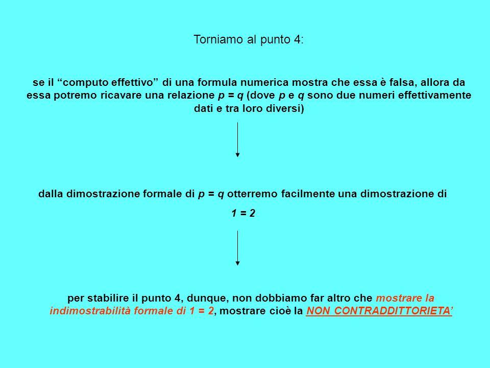 Torniamo al punto 4: se il computo effettivo di una formula numerica mostra che essa è falsa, allora da essa potremo ricavare una relazione p = q (dov