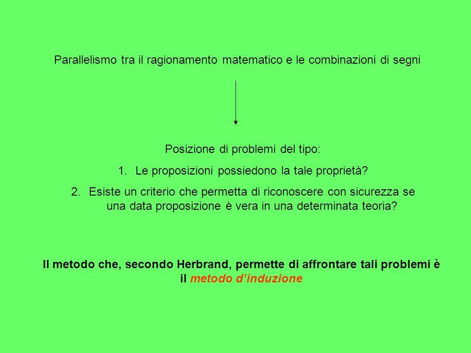 Il metodo dinduzione Vogliamo dimostrare che ogni proposizione vera di una determinata teoria possiede una certa proprietà A Dapprima dimostreremo che tutte le proposizione ammesse come vere allinizio della teoria, godono di tale proprietà Poi si dimostrerà che, se delle proposizione vere godono della proprietà A, lo stesso vale per tutte le proposizioni deducibili da esse grazie ad una delle regole di ragionamento Per ogni dimostrazione ridotta in segni, potremmo tentare di verificare che la conclusione gode della proprietà A, ripetendo il ragionamento per ogni passo della dimostrazione