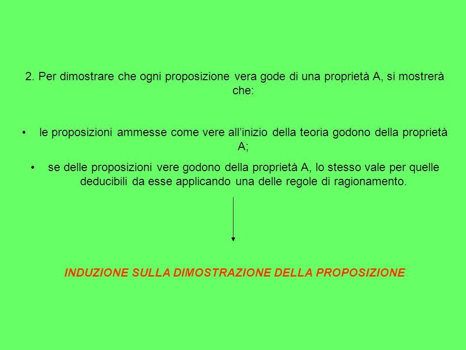 2. Per dimostrare che ogni proposizione vera gode di una proprietà A, si mostrerà che: le proposizioni ammesse come vere allinizio della teoria godono
