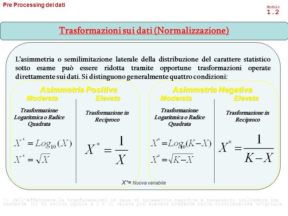 Pre Processing dei dati Modulo 1.2 - Trasformazioni sui dati (Normalizzazione) *: Nelleffettuare le trasformazioni in caso di asimmetria negativa è ne