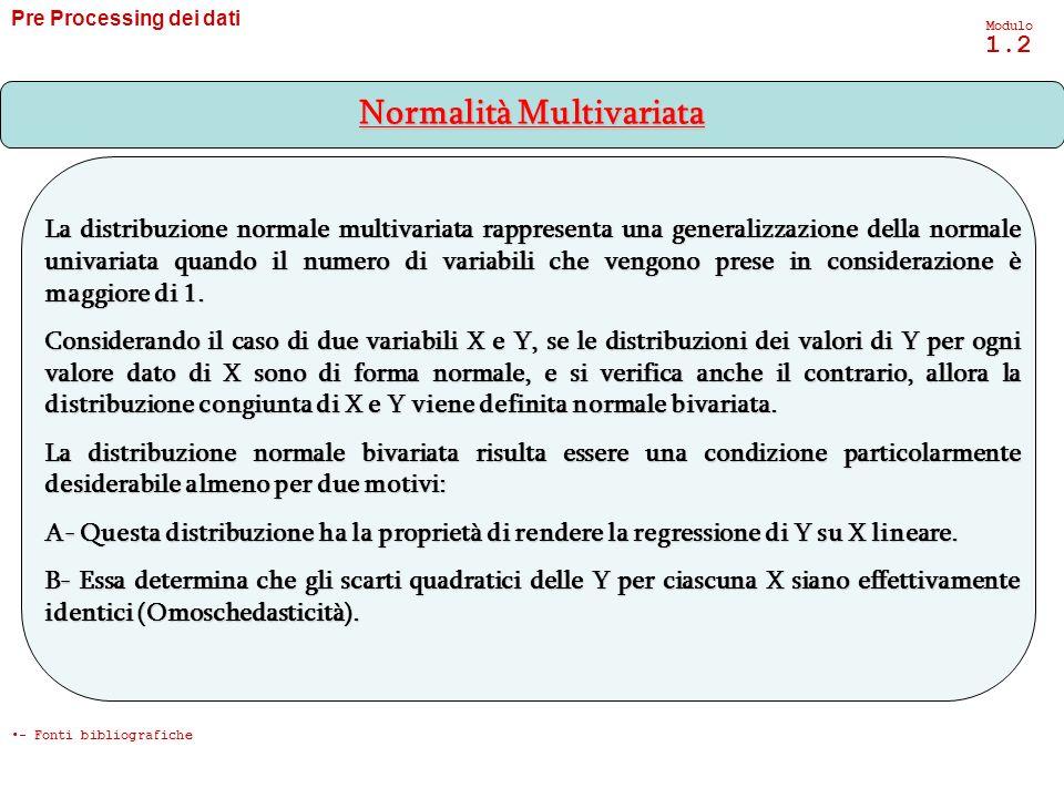 Pre Processing dei dati Modulo 1.2 La distribuzione normale multivariata rappresenta una generalizzazione della normale univariata quando il numero di