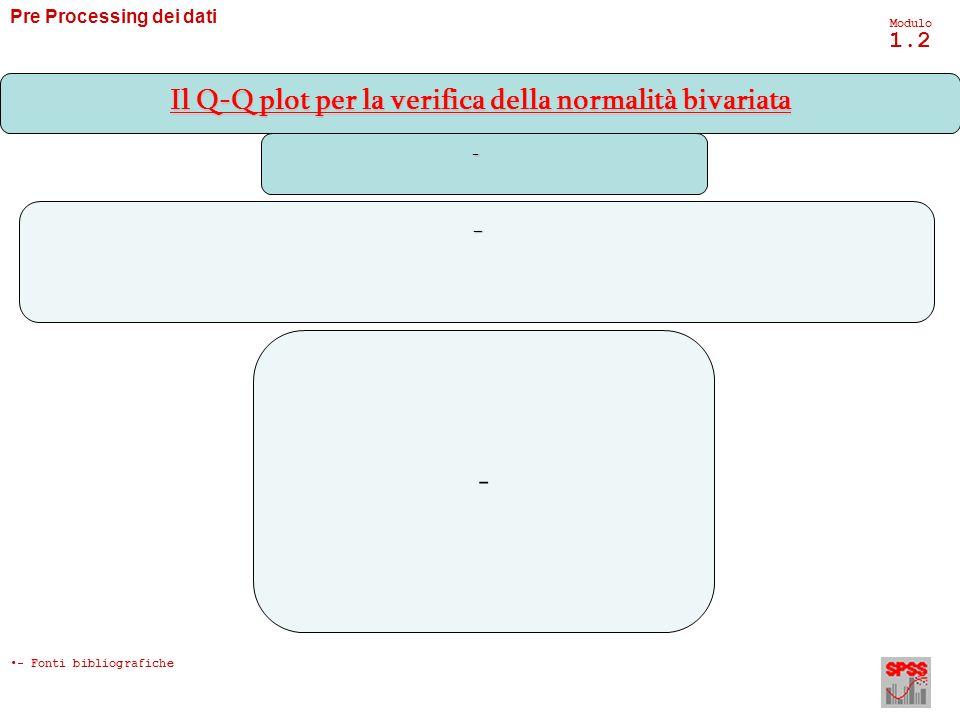 Pre Processing dei dati Modulo 1.2 -- - Il Q-Q plot per la verifica della normalità bivariata - Fonti bibliografiche