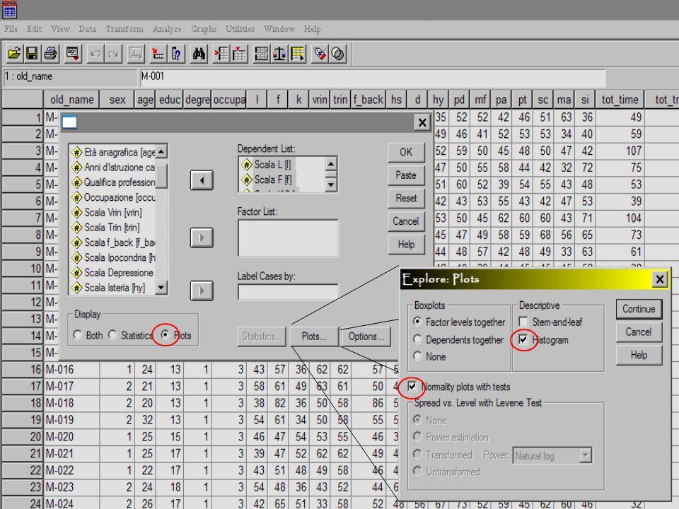 Pre Processing dei dati Modulo 1.2 Un primo passo per raggiungere una distribuzione adeguatamente normale nei propri dati, requisito necessario alle successive analisi, risulta quello di considerare i dati anomali come errori di misurazione e/o campionamento.