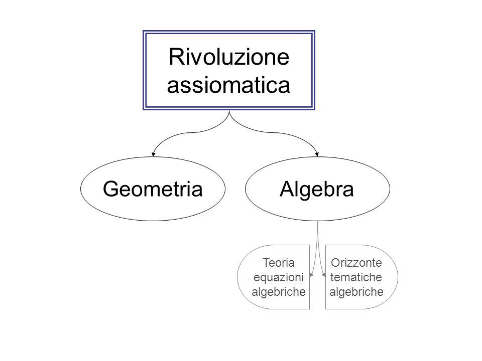 Rivoluzione assiomatica Orizzonte tematiche algebriche AlgebraGeometria Teoria equazioni algebriche
