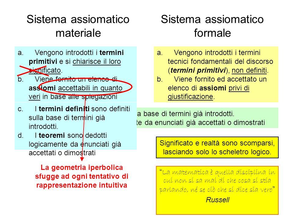 Sistema assiomatico materiale Sistema assiomatico formale a.