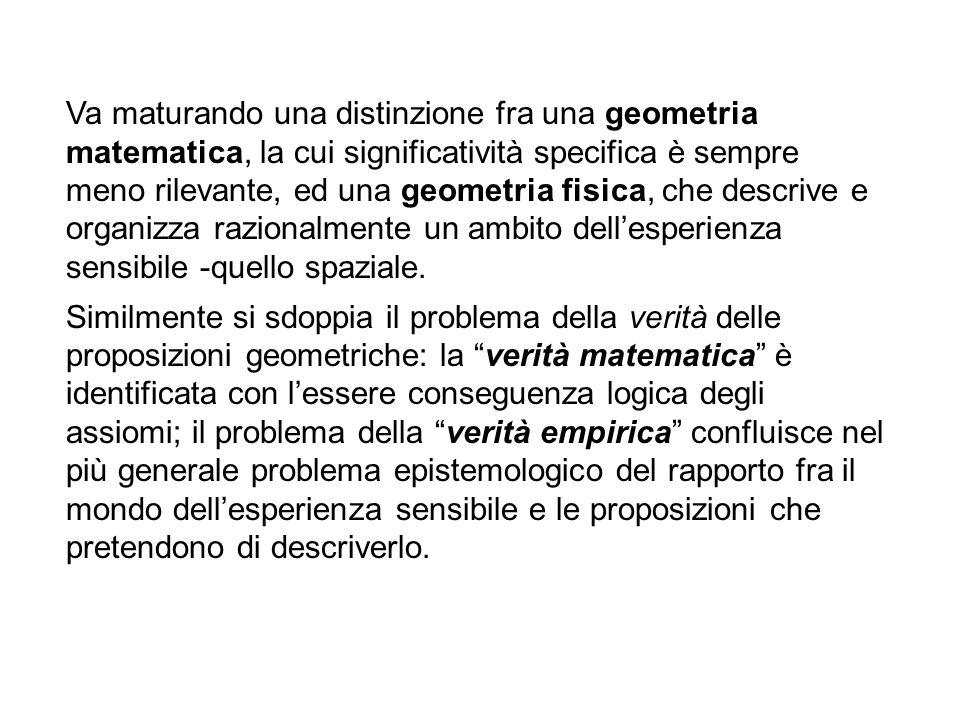 Va maturando una distinzione fra una geometria matematica, la cui significatività specifica è sempre meno rilevante, ed una geometria fisica, che descrive e organizza razionalmente un ambito dellesperienza sensibile -quello spaziale.