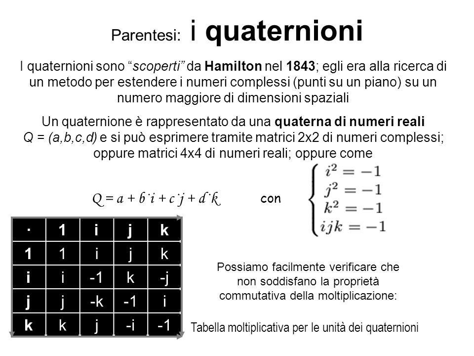 Parentesi: i quaternioni I quaternioni sono scoperti da Hamilton nel 1843; egli era alla ricerca di un metodo per estendere i numeri complessi (punti su un piano) su un numero maggiore di dimensioni spaziali Un quaternione è rappresentato da una quaterna di numeri reali Q = (a,b,c,d) e si può esprimere tramite matrici 2x2 di numeri complessi; oppure matrici 4x4 di numeri reali; oppure come Q = a + b·i + c·j + d·k con o Possiamo facilmente verificare che non soddisfano la proprietà commutativa della moltiplicazione: ·1ijk 11ijk iik-j jj-ki kkj-i Tabella moltiplicativa per le unità dei quaternioni