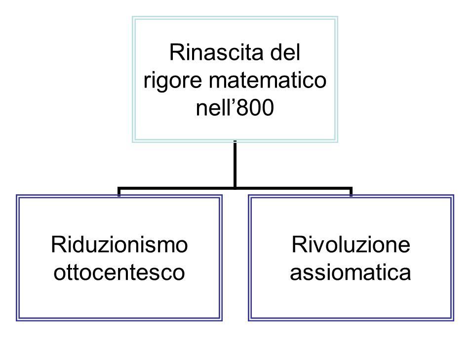 Rinascita del rigore matematico nell800 Riduzionismo ottocentesco Rivoluzione assiomatica