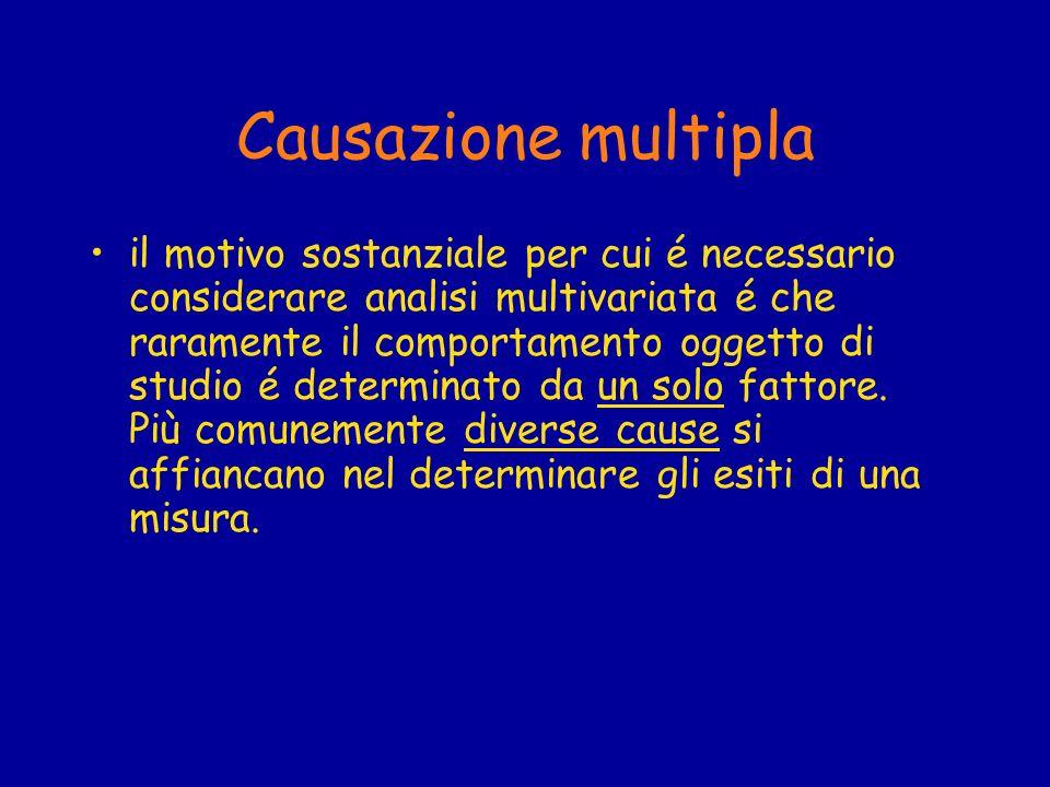 Causazione multipla il motivo sostanziale per cui é necessario considerare analisi multivariata é che raramente il comportamento oggetto di studio é d