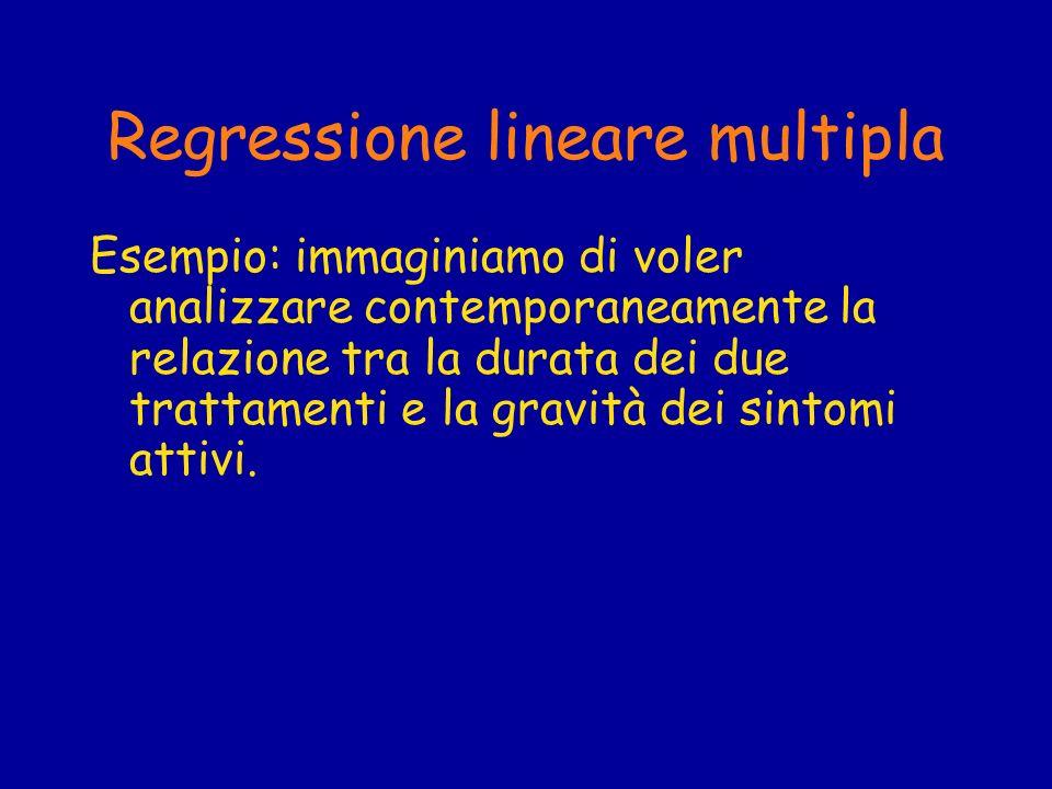 Regressione lineare multipla Esempio: immaginiamo di voler analizzare contemporaneamente la relazione tra la durata dei due trattamenti e la gravità d