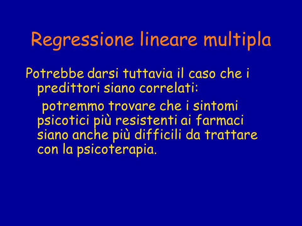 Regressione lineare multipla Potrebbe darsi tuttavia il caso che i predittori siano correlati: potremmo trovare che i sintomi psicotici più resistenti