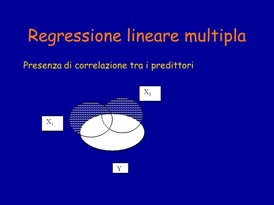 Regressione lineare multipla Presenza di correlazione tra i predittori