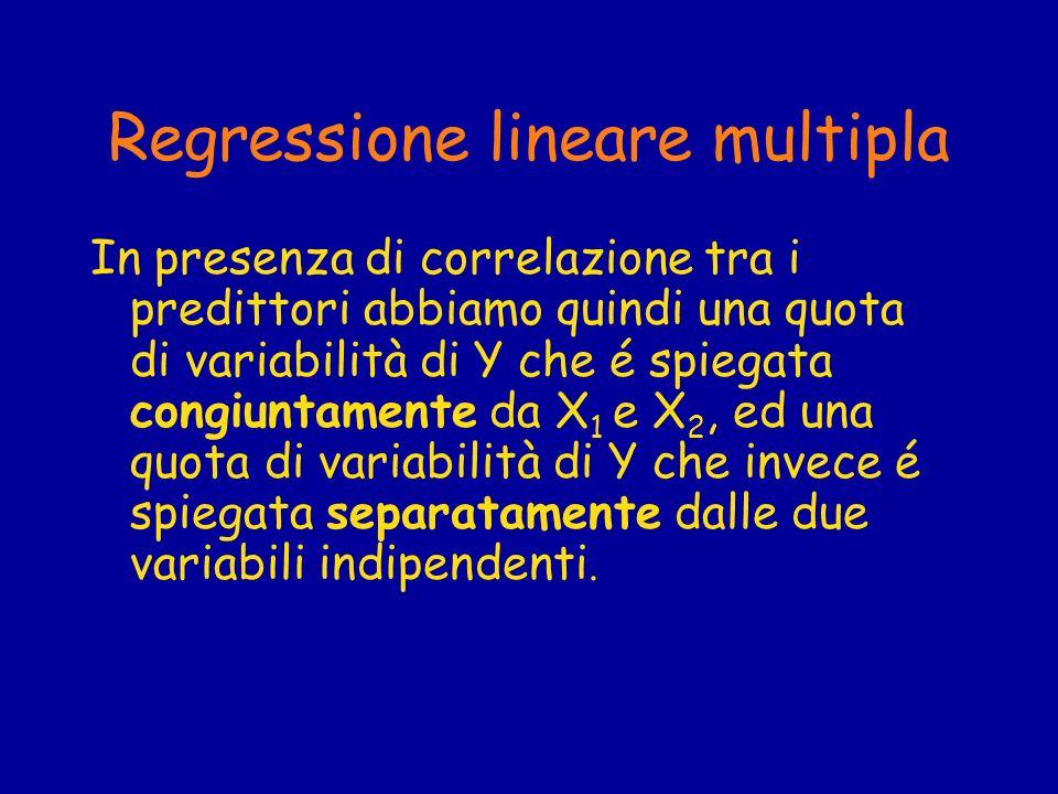 Regressione lineare multipla In presenza di correlazione tra i predittori abbiamo quindi una quota di variabilità di Y che é spiegata congiuntamente d