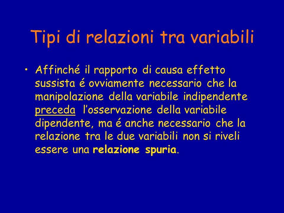 Tipi di relazioni tra variabili Affinché il rapporto di causa effetto sussista é ovviamente necessario che la manipolazione della variabile indipenden