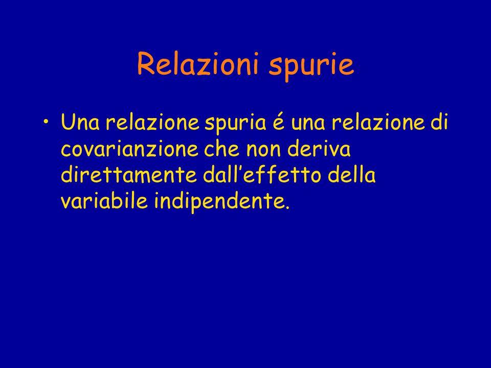 Relazioni spurie Una relazione spuria é una relazione di covarianzione che non deriva direttamente dalleffetto della variabile indipendente.