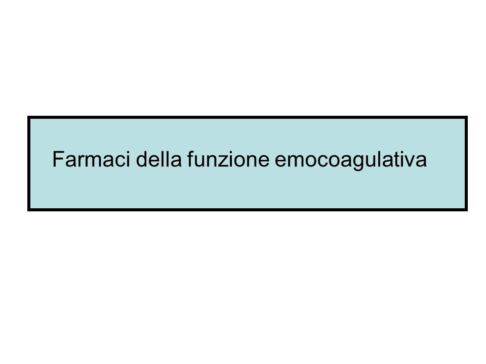 # Ladenosina interagisce con i suoi recettori sulle piastrine causando un aumento di cAMP.