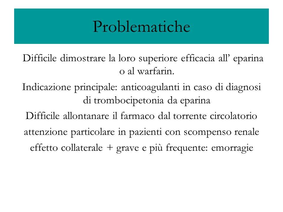 Problematiche Difficile dimostrare la loro superiore efficacia all eparina o al warfarin. Indicazione principale: anticoagulanti in caso di diagnosi d