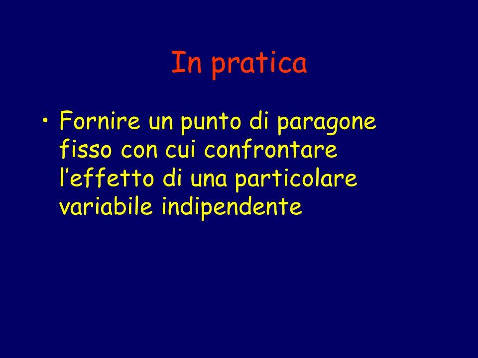 In pratica Fornire un punto di paragone fisso con cui confrontare leffetto di una particolare variabile indipendente