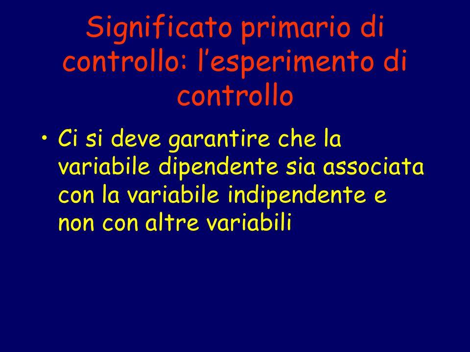 Significato primario di controllo: lesperimento di controllo Ci si deve garantire che la variabile dipendente sia associata con la variabile indipende