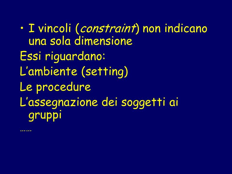 I vincoli (constraint) non indicano una sola dimensione Essi riguardano: Lambiente (setting) Le procedure Lassegnazione dei soggetti ai gruppi ……