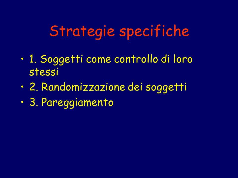 Strategie specifiche 1. Soggetti come controllo di loro stessi 2. Randomizzazione dei soggetti 3. Pareggiamento