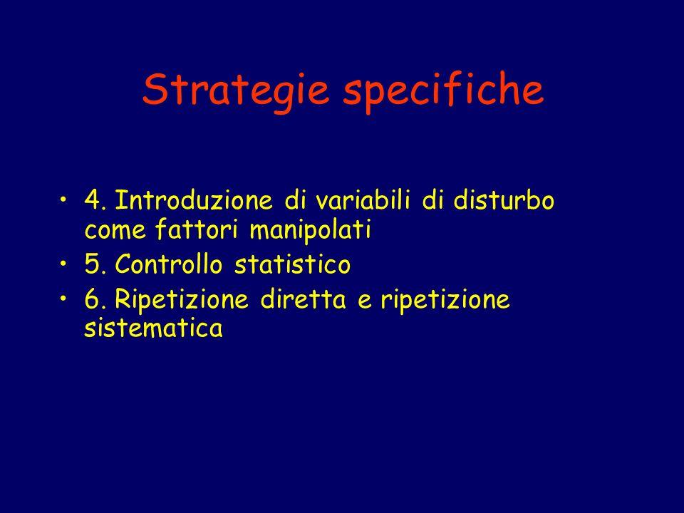 Strategie specifiche 4. Introduzione di variabili di disturbo come fattori manipolati 5. Controllo statistico 6. Ripetizione diretta e ripetizione sis