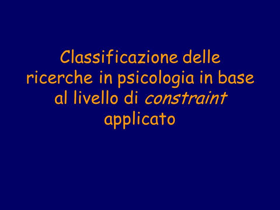 Classificazione delle ricerche in psicologia in base al livello di constraint applicato