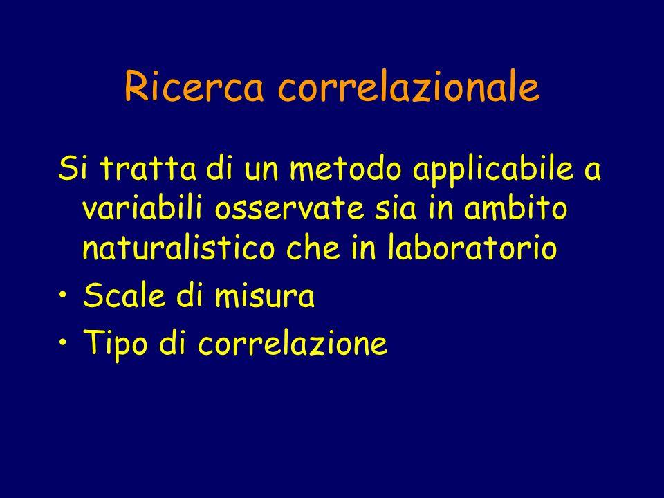 Ricerca correlazionale Si tratta di un metodo applicabile a variabili osservate sia in ambito naturalistico che in laboratorio Scale di misura Tipo di