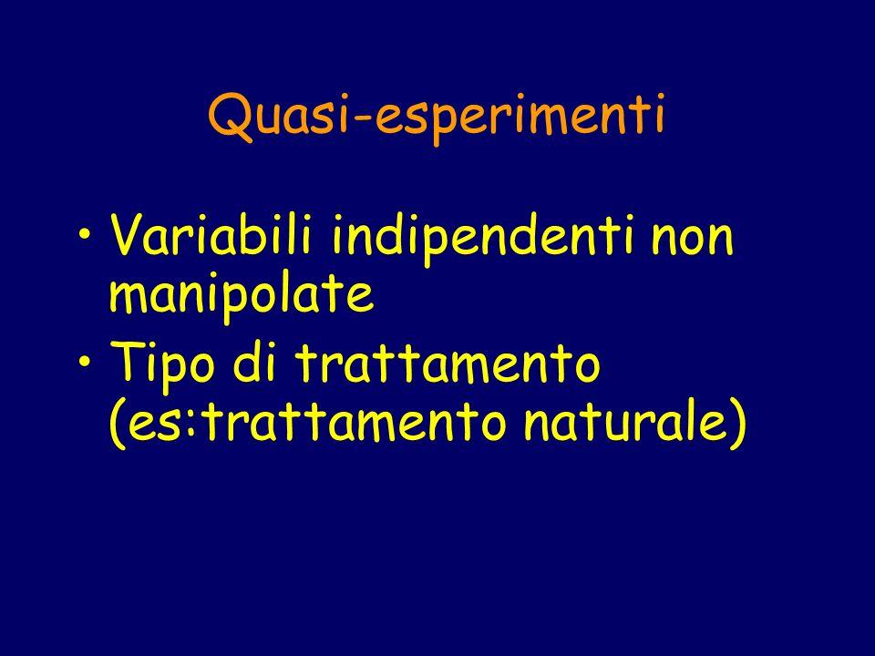 Quasi-esperimenti Variabili indipendenti non manipolate Tipo di trattamento (es:trattamento naturale)