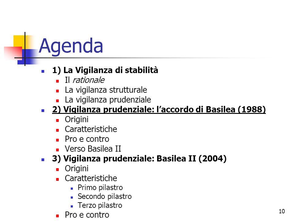 10 Agenda 1) La Vigilanza di stabilità Il rationale La vigilanza strutturale La vigilanza prudenziale 2) Vigilanza prudenziale: laccordo di Basilea (1