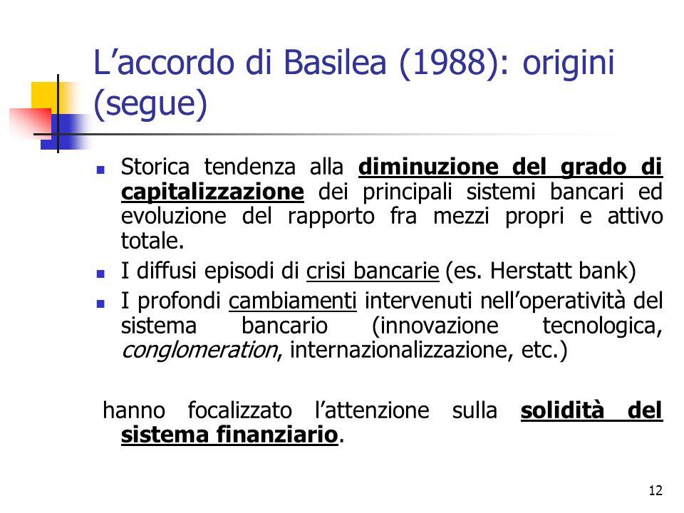 12 Laccordo di Basilea (1988): origini (segue) Storica tendenza alla diminuzione del grado di capitalizzazione dei principali sistemi bancari ed evolu