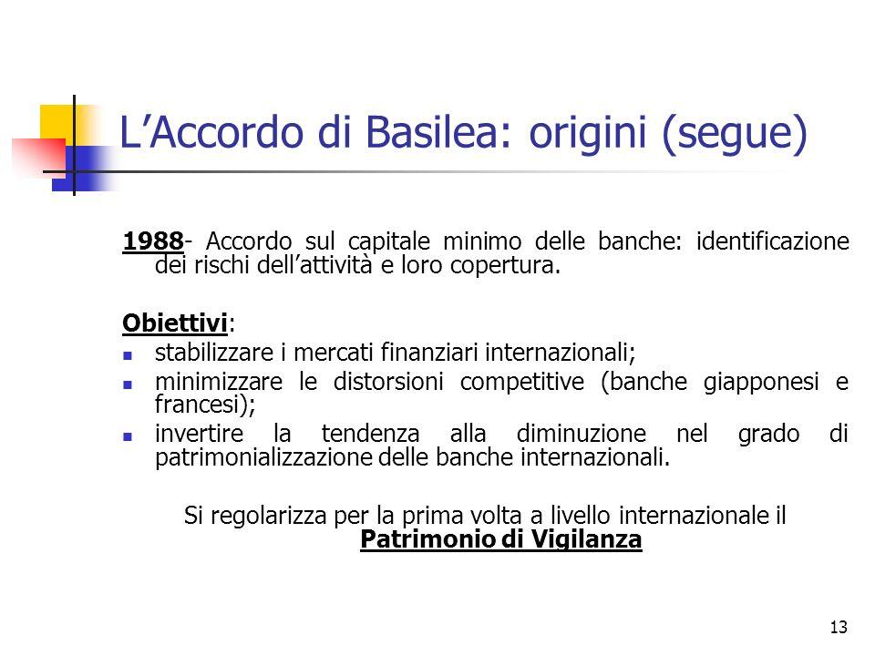 13 LAccordo di Basilea: origini (segue) 1988- Accordo sul capitale minimo delle banche: identificazione dei rischi dellattività e loro copertura. Obie