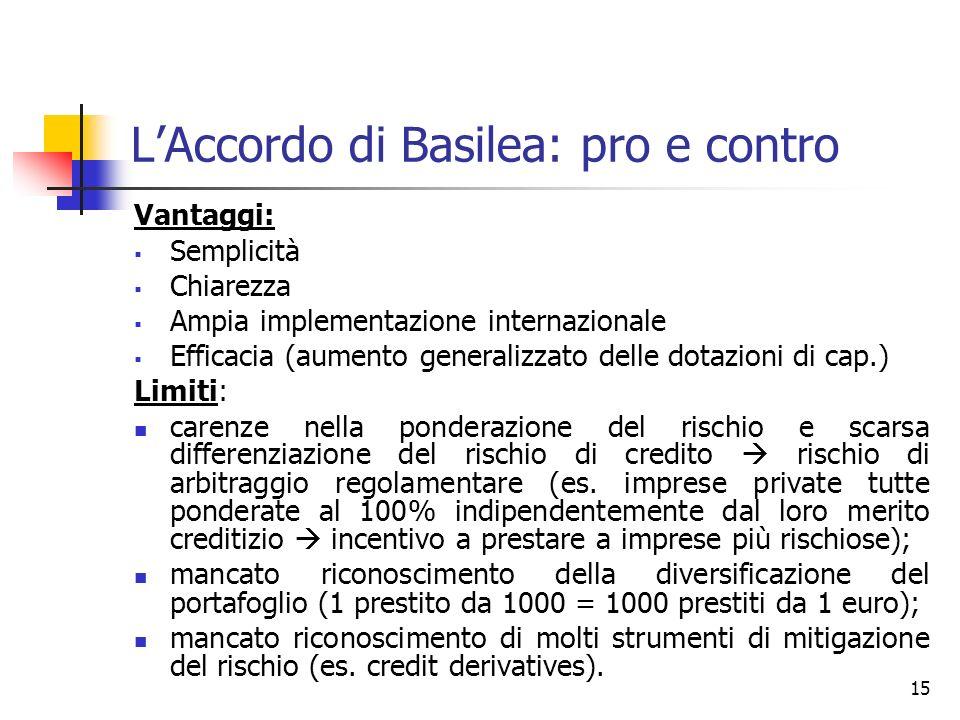 15 LAccordo di Basilea: pro e contro Vantaggi: Semplicità Chiarezza Ampia implementazione internazionale Efficacia (aumento generalizzato delle dotazi