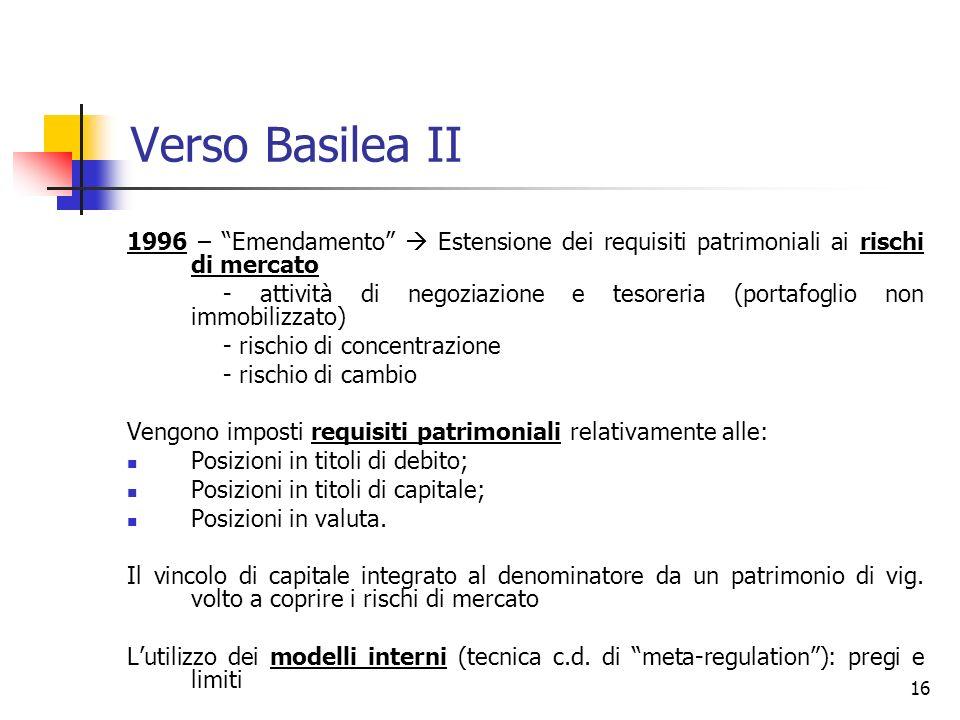 16 Verso Basilea II 1996 – Emendamento Estensione dei requisiti patrimoniali ai rischi di mercato - attività di negoziazione e tesoreria (portafoglio