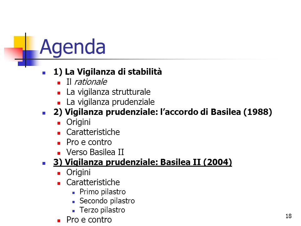 18 Agenda 1) La Vigilanza di stabilità Il rationale La vigilanza strutturale La vigilanza prudenziale 2) Vigilanza prudenziale: laccordo di Basilea (1