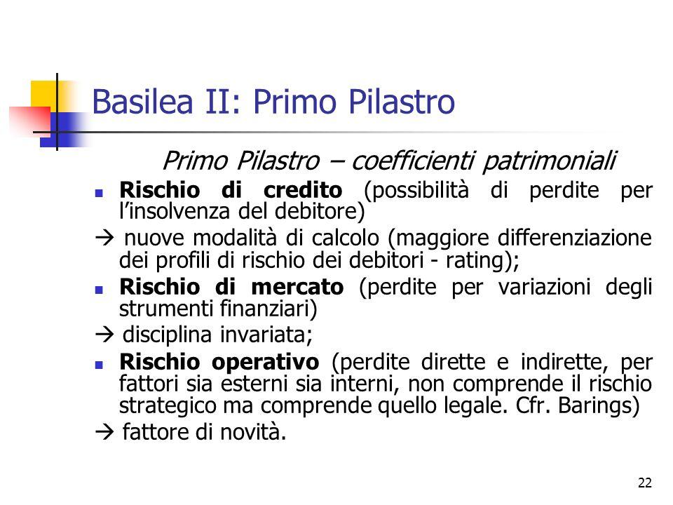 22 Basilea II: Primo Pilastro Primo Pilastro – coefficienti patrimoniali Rischio di credito (possibilità di perdite per linsolvenza del debitore) nuov